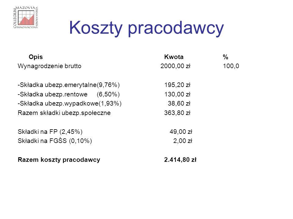 Koszty pracodawcy Opis Kwota % Wynagrodzenie brutto 2000,00 zł 100,0