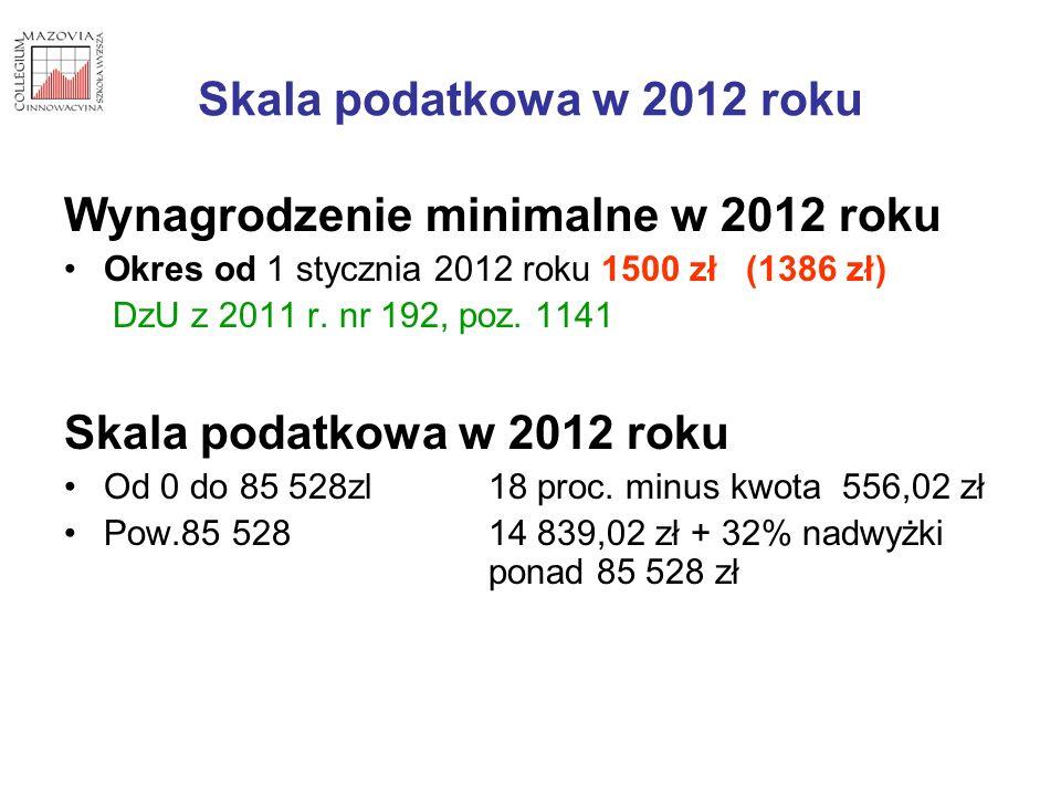 Wynagrodzenie minimalne w 2012 roku