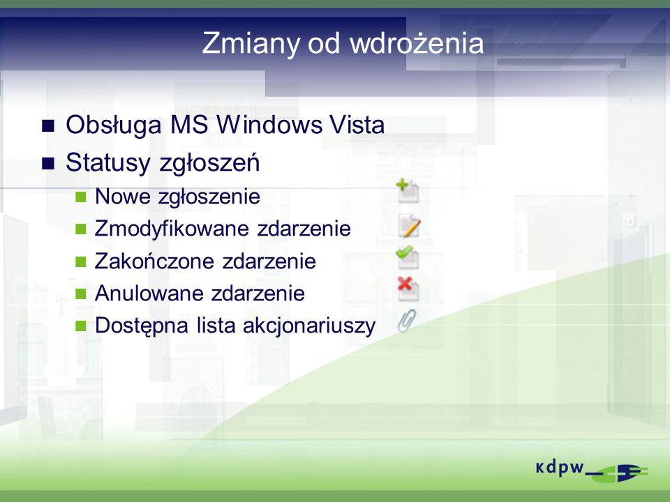 Zmiany od wdrożenia Obsługa MS Windows Vista Statusy zgłoszeń