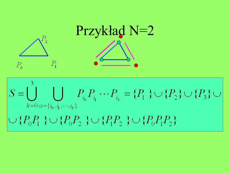 Przykład N=2