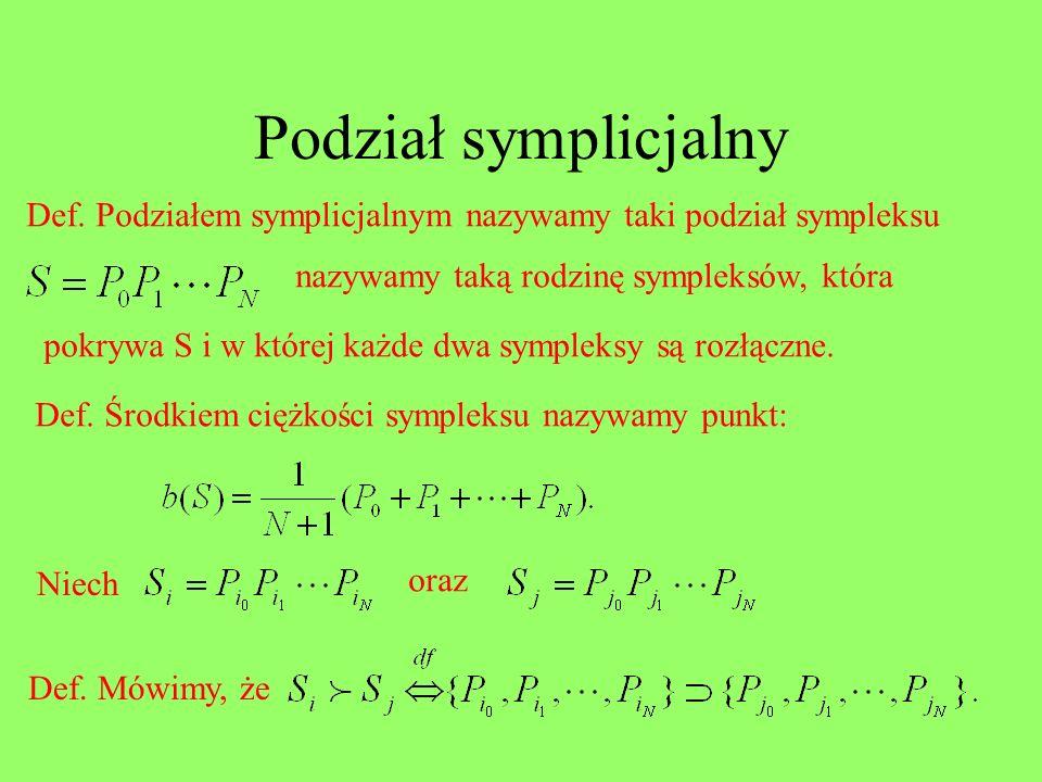 Podział symplicjalny Def. Podziałem symplicjalnym nazywamy taki podział sympleksu. nazywamy taką rodzinę sympleksów, która.