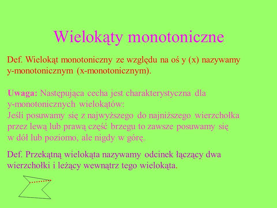 Wielokąty monotoniczne