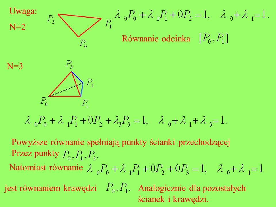 Uwaga: N=2. Równanie odcinka. N=3. Powyższe równanie spełniają punkty ścianki przechodzącej. Przez punkty.