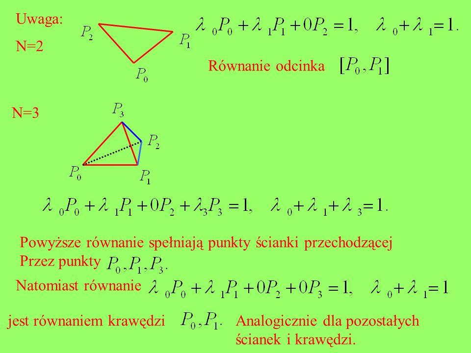 Uwaga:N=2. Równanie odcinka. N=3. Powyższe równanie spełniają punkty ścianki przechodzącej. Przez punkty.