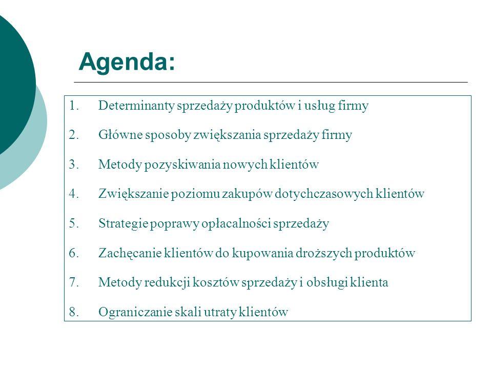 Agenda: Determinanty sprzedaży produktów i usług firmy
