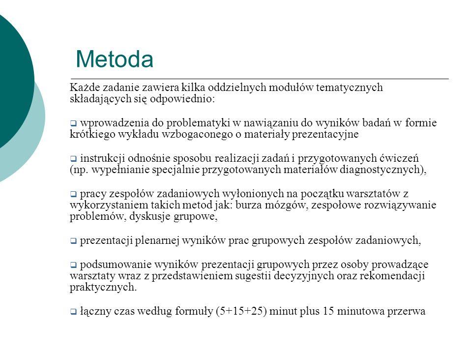 Metoda Każde zadanie zawiera kilka oddzielnych modułów tematycznych składających się odpowiednio: