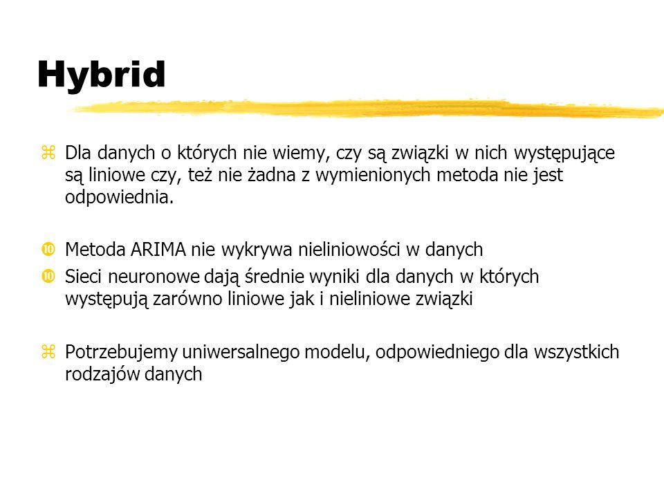 HybridDla danych o których nie wiemy, czy są związki w nich występujące są liniowe czy, też nie żadna z wymienionych metoda nie jest odpowiednia.
