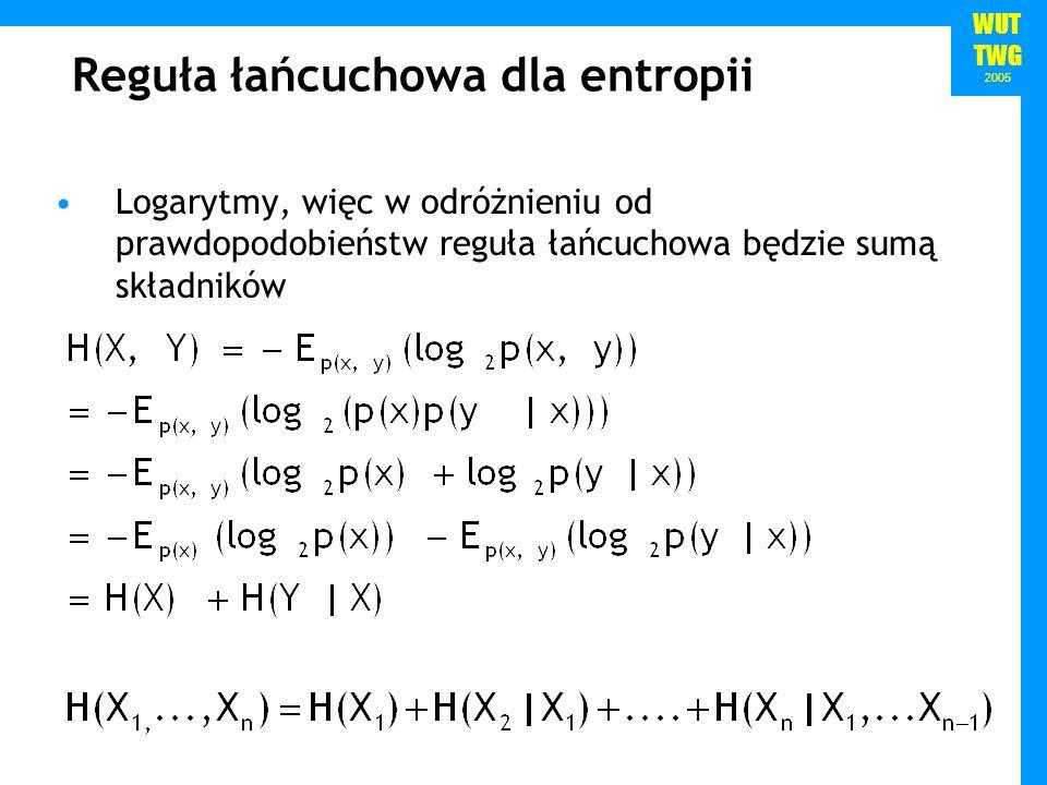 Reguła łańcuchowa dla entropii