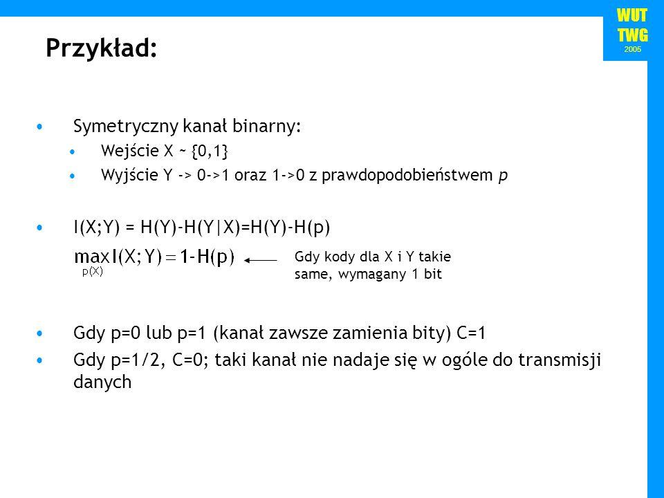 Przykład: Symetryczny kanał binarny: I(X;Y) = H(Y)-H(Y|X)=H(Y)-H(p)