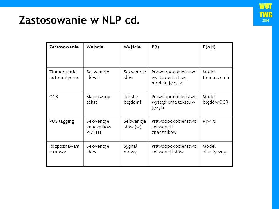 Zastosowanie w NLP cd. Zastosowanie Wejście Wyjście P(i) P(o|i)