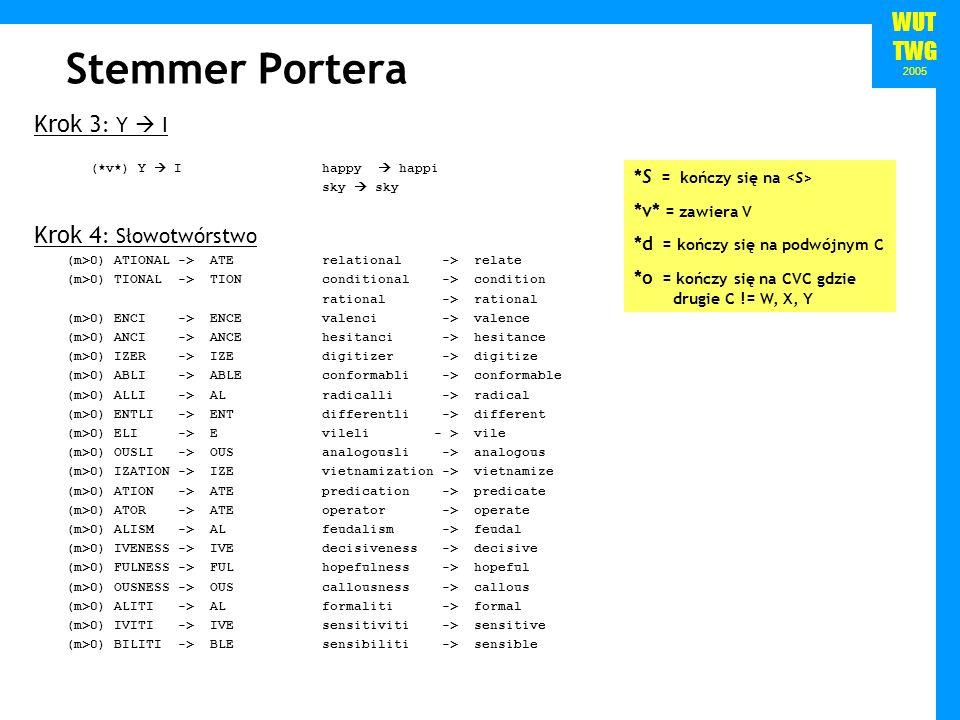 Stemmer Portera Krok 3: Y  I Krok 4: Słowotwórstwo