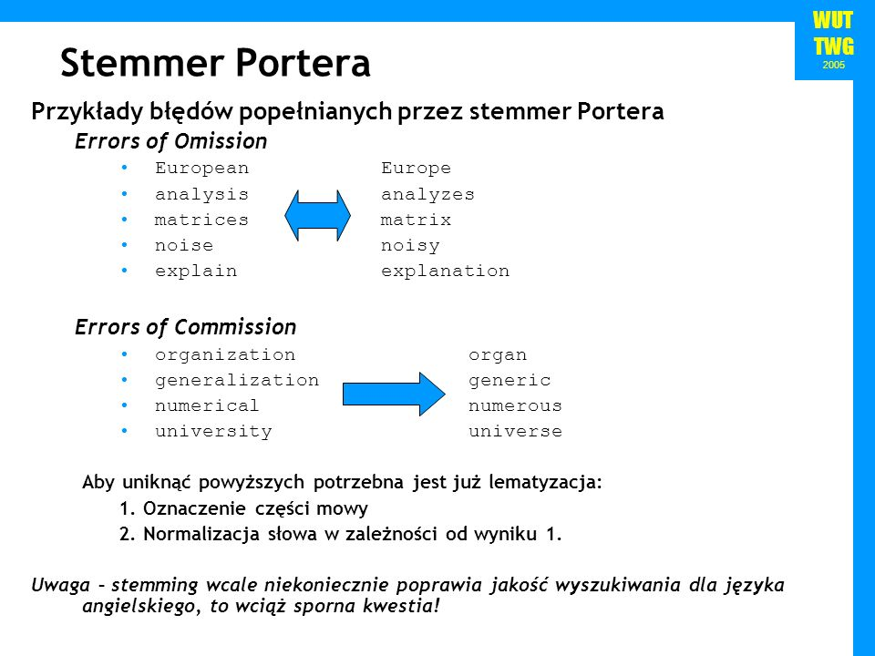 Stemmer Portera Przykłady błędów popełnianych przez stemmer Portera