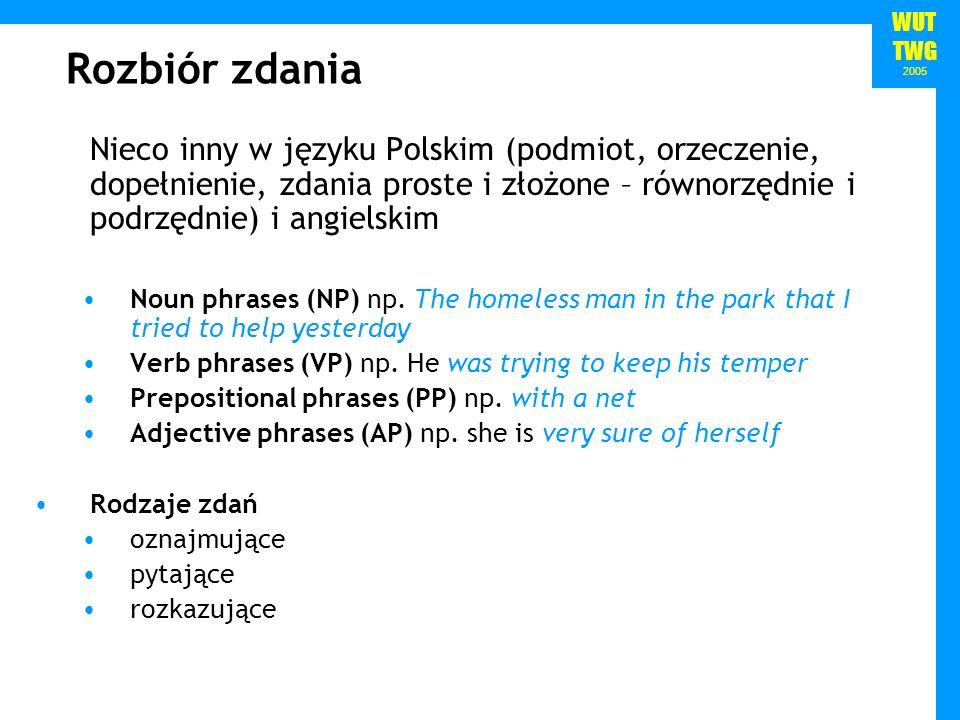 Rozbiór zdaniaNieco inny w języku Polskim (podmiot, orzeczenie, dopełnienie, zdania proste i złożone – równorzędnie i podrzędnie) i angielskim.