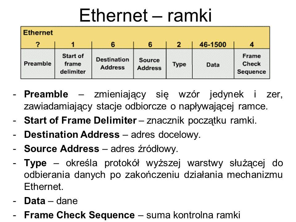 Ethernet – ramki Preamble – zmieniający się wzór jedynek i zer, zawiadamiający stacje odbiorcze o napływającej ramce.