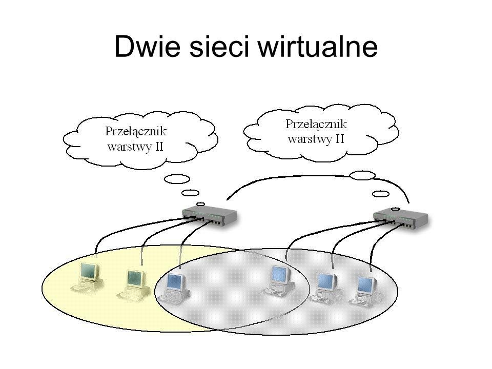 Dwie sieci wirtualne