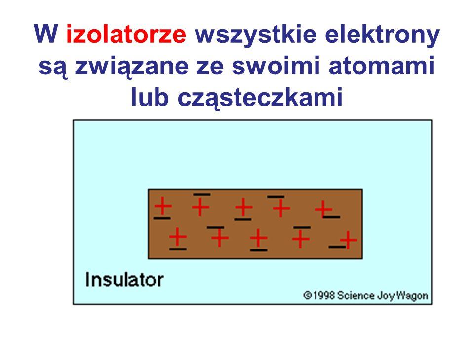 W izolatorze wszystkie elektrony są związane ze swoimi atomami lub cząsteczkami