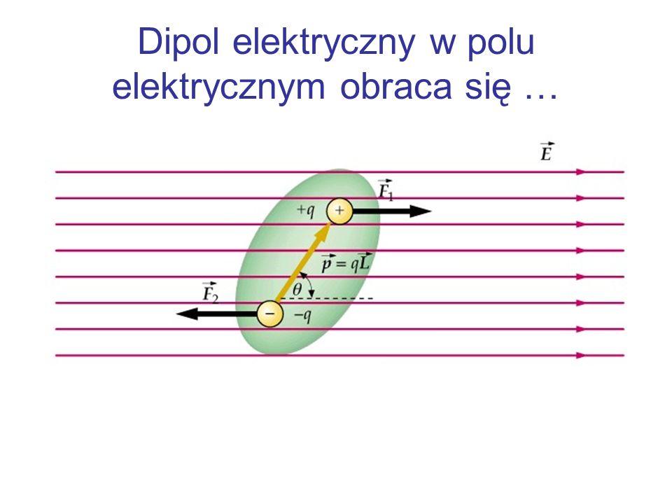 Dipol elektryczny w polu elektrycznym obraca się …