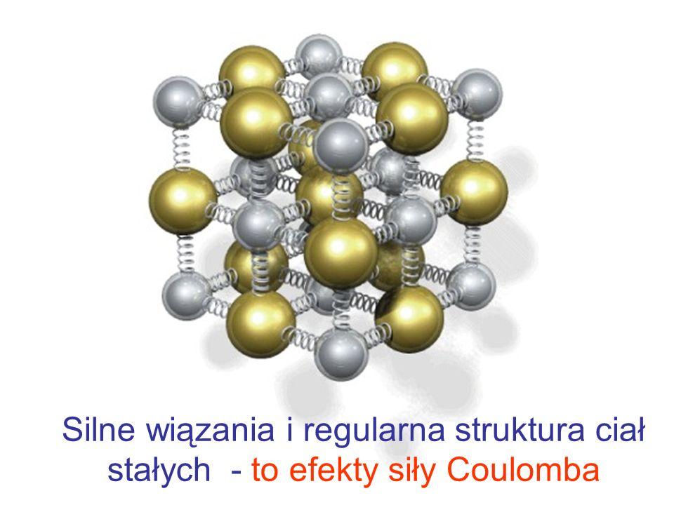 Silne wiązania i regularna struktura ciał stałych - to efekty siły Coulomba