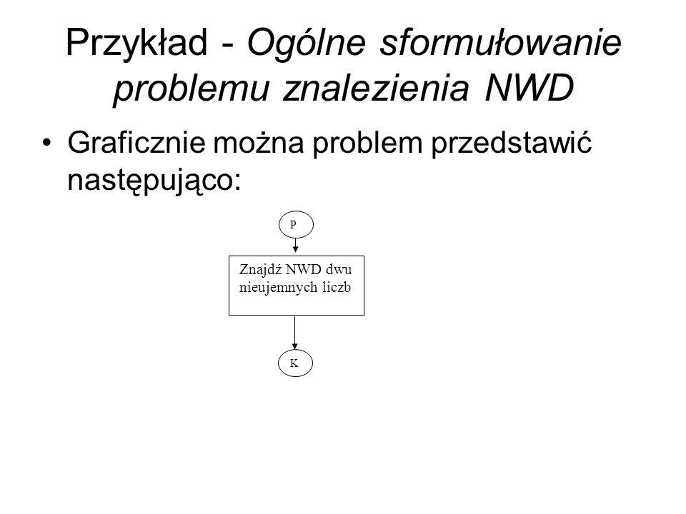 Przykład - Ogólne sformułowanie problemu znalezienia NWD