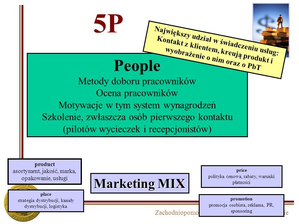 5P People Marketing MIX Metody doboru pracowników Ocena pracowników