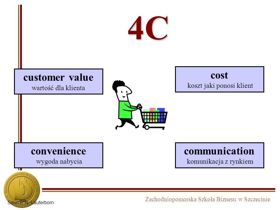 4C cost customer value wartość dla klienta convenience communication