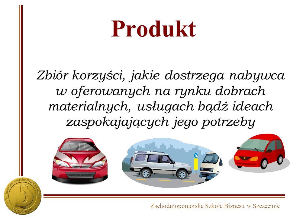 Produkt Zbiór korzyści, jakie dostrzega nabywca w oferowanych na rynku dobrach materialnych, usługach bądź ideach zaspokajających jego potrzeby.