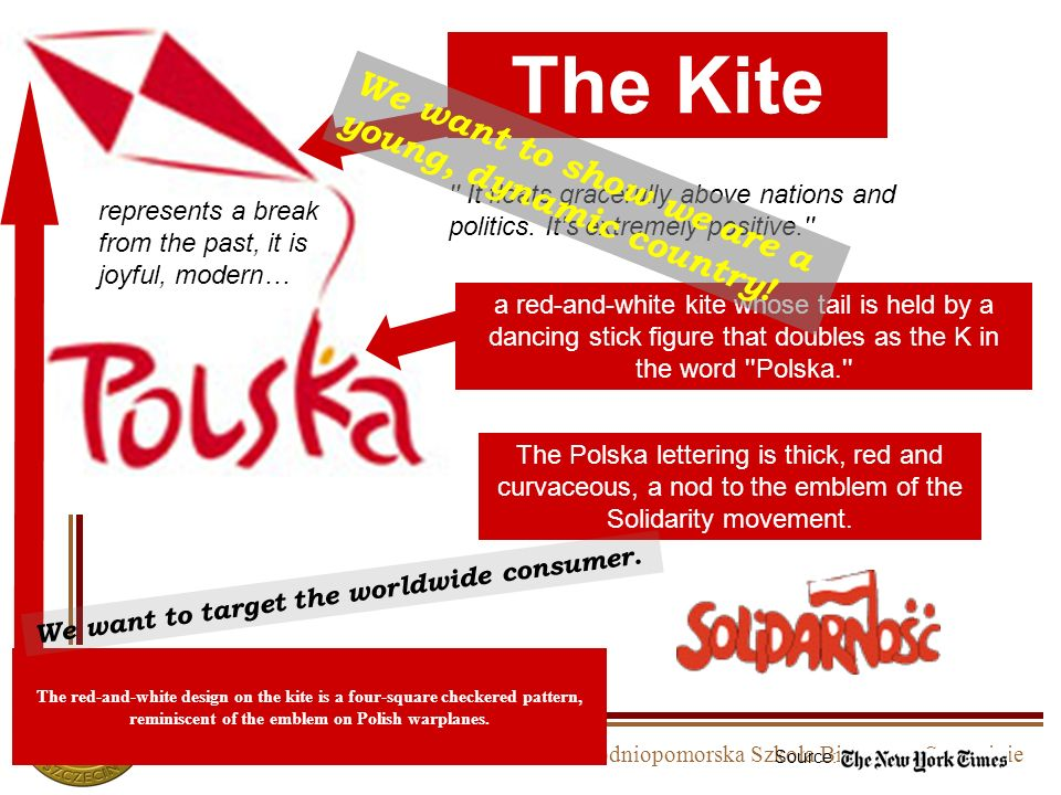 The Kite We want to show we are a young, dynamic country!
