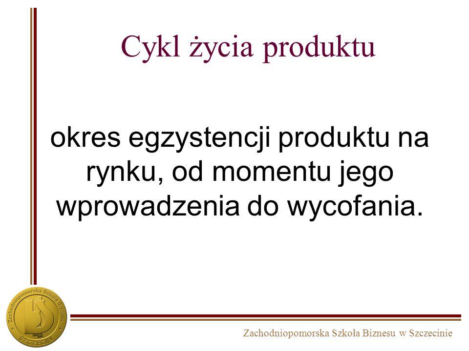 Cykl życia produktu okres egzystencji produktu na rynku, od momentu jego wprowadzenia do wycofania.