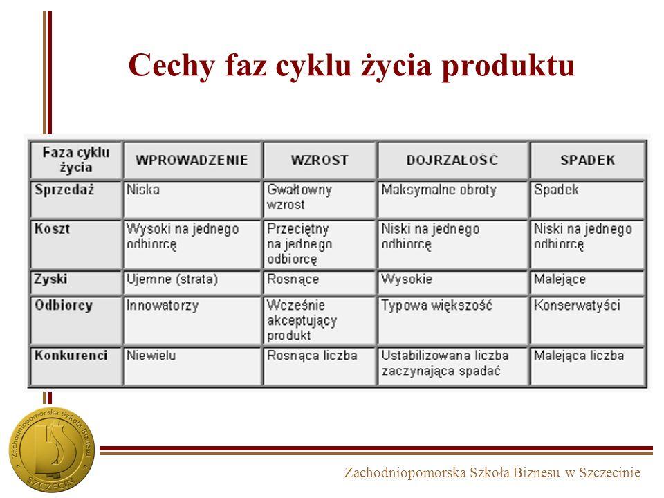 Cechy faz cyklu życia produktu