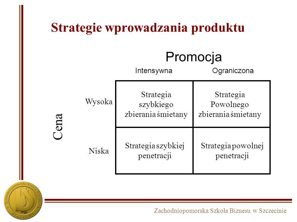 Strategie wprowadzania produktu