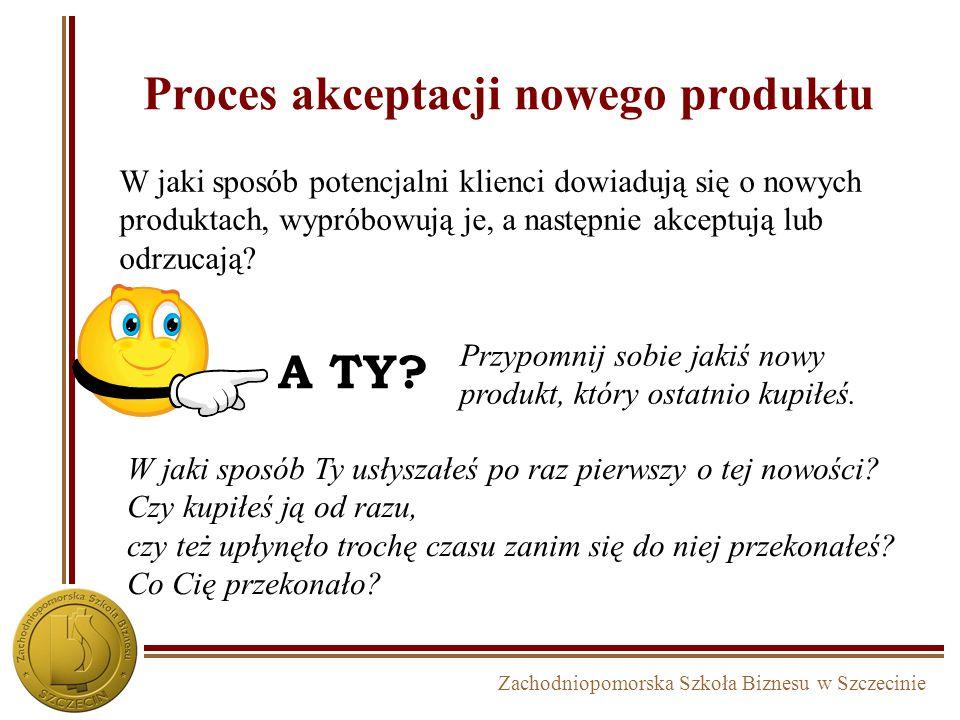 Proces akceptacji nowego produktu