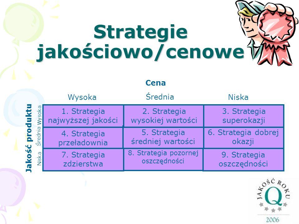 Strategie jakościowo/cenowe