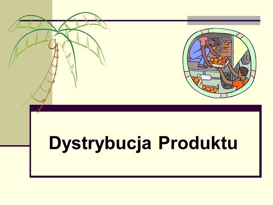 Dystrybucja Produktu