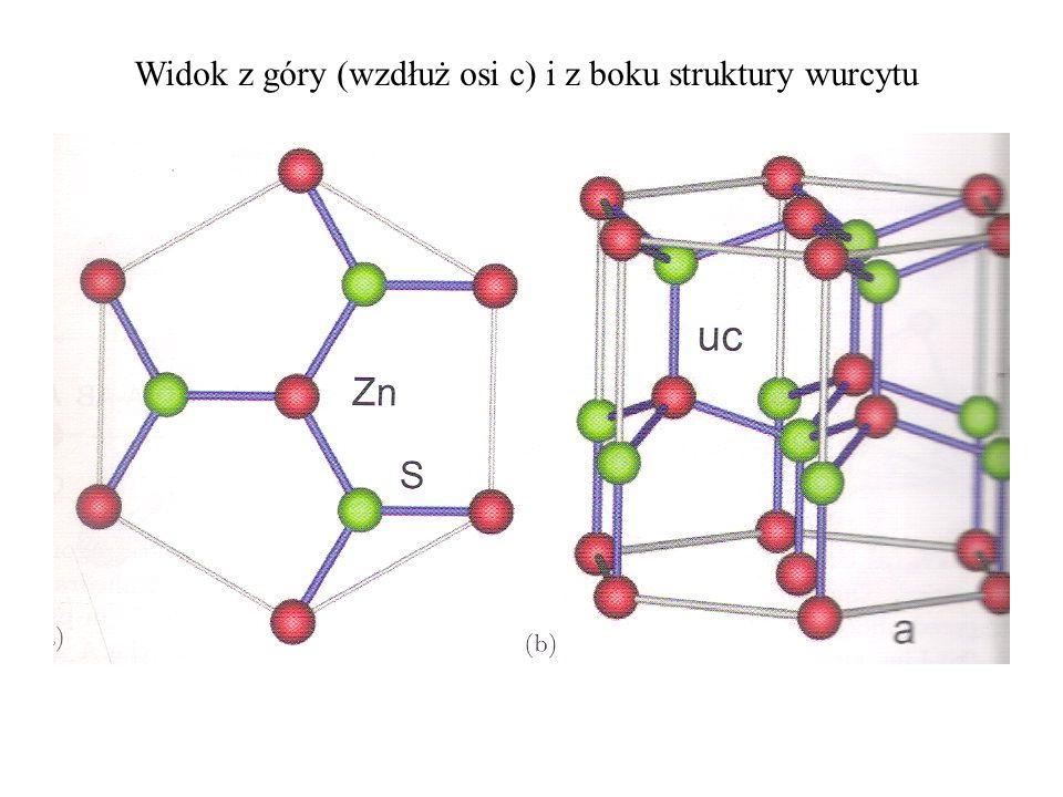 Widok z góry (wzdłuż osi c) i z boku struktury wurcytu