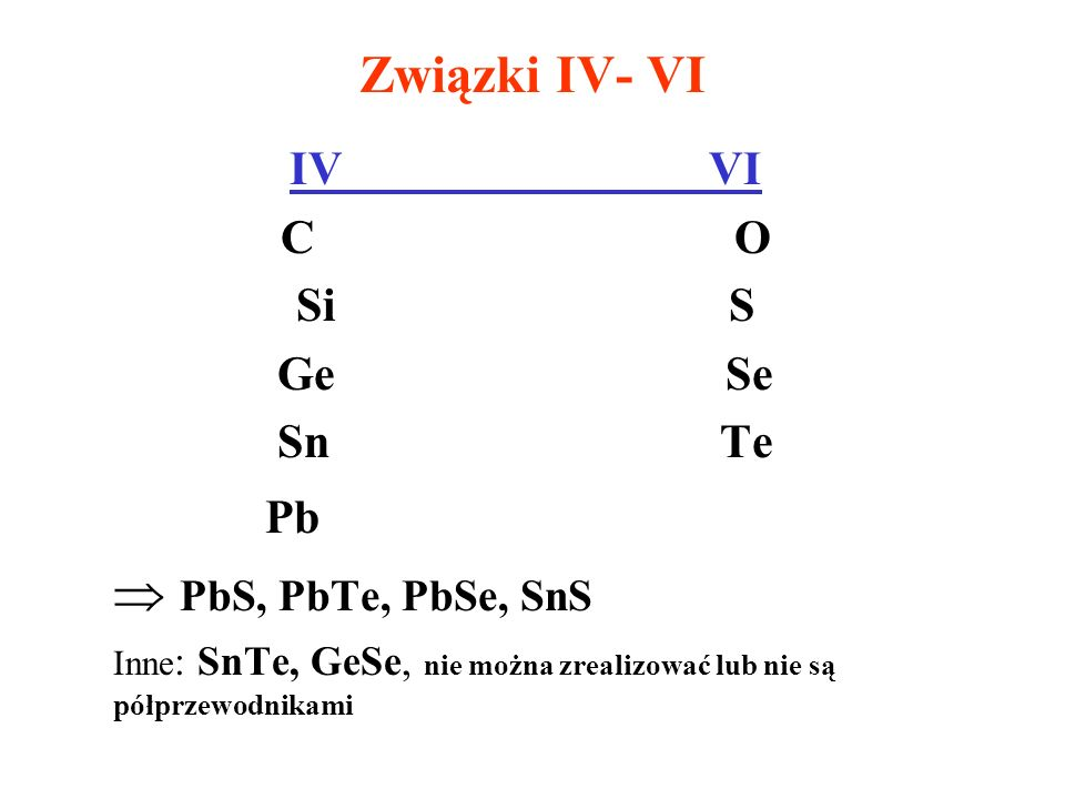 Związki IV- VI IV VI C O Si S Ge Se Sn Te Pb  PbS, PbTe, PbSe, SnS