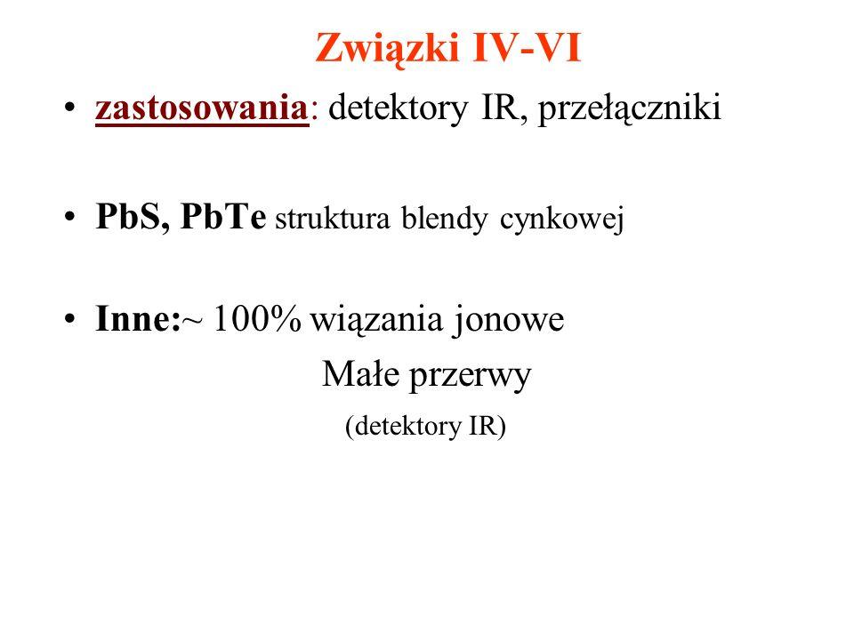 Związki IV-VI zastosowania: detektory IR, przełączniki