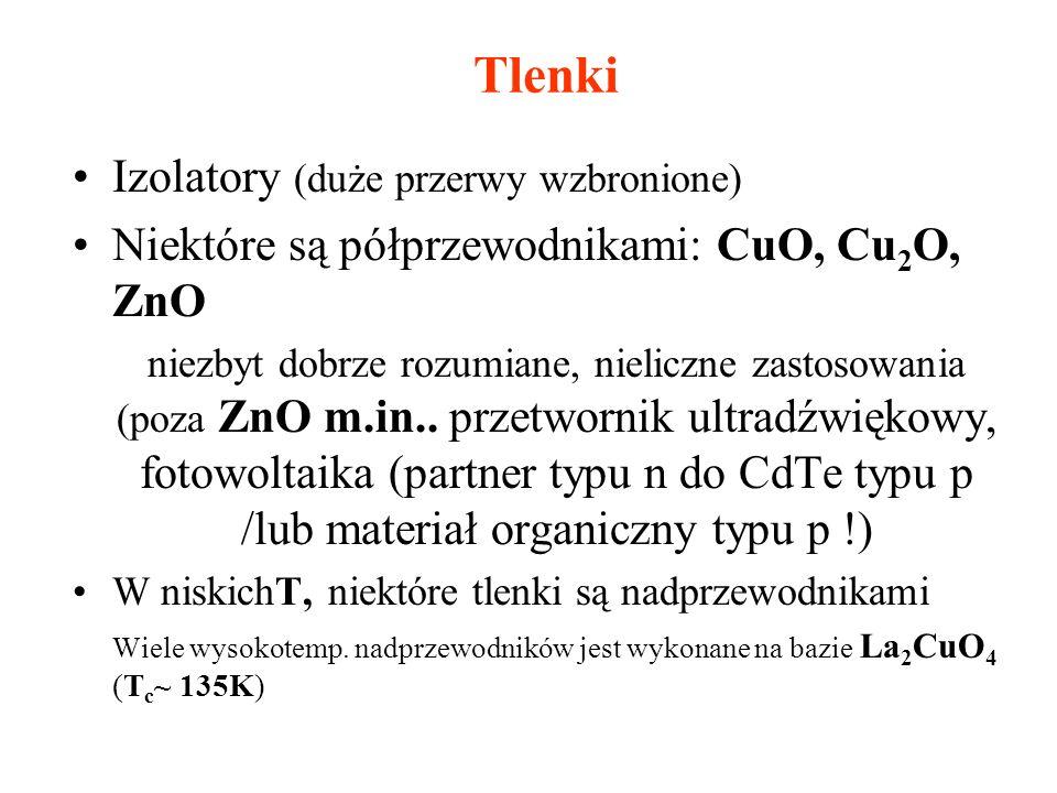 Tlenki Izolatory (duże przerwy wzbronione)