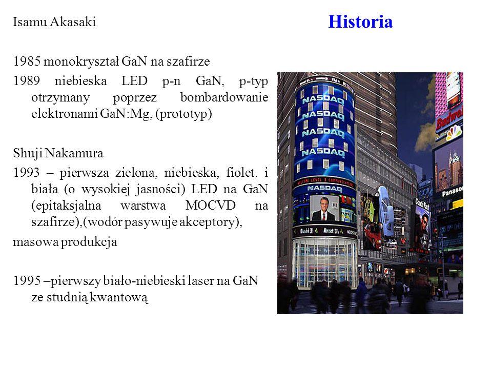 Historia Isamu Akasaki 1985 monokryształ GaN na szafirze