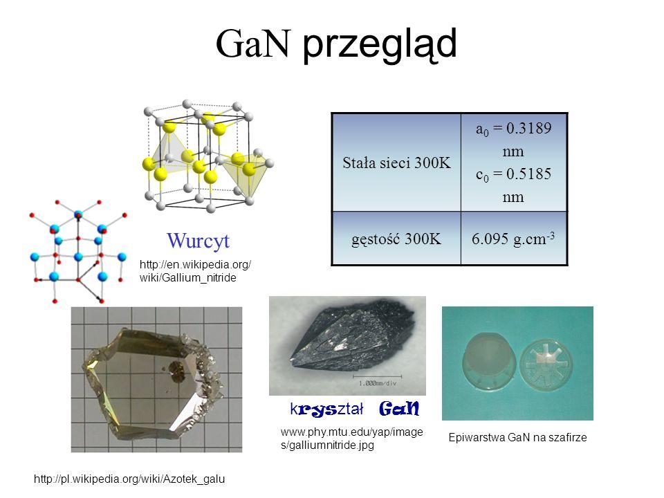 GaN przegląd Wurcyt Stała sieci 300K a0 = 0.3189 nm c0 = 0.5185 nm