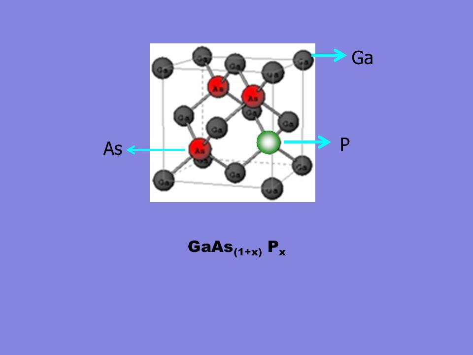 Ga P As GaAs(1+x) Px