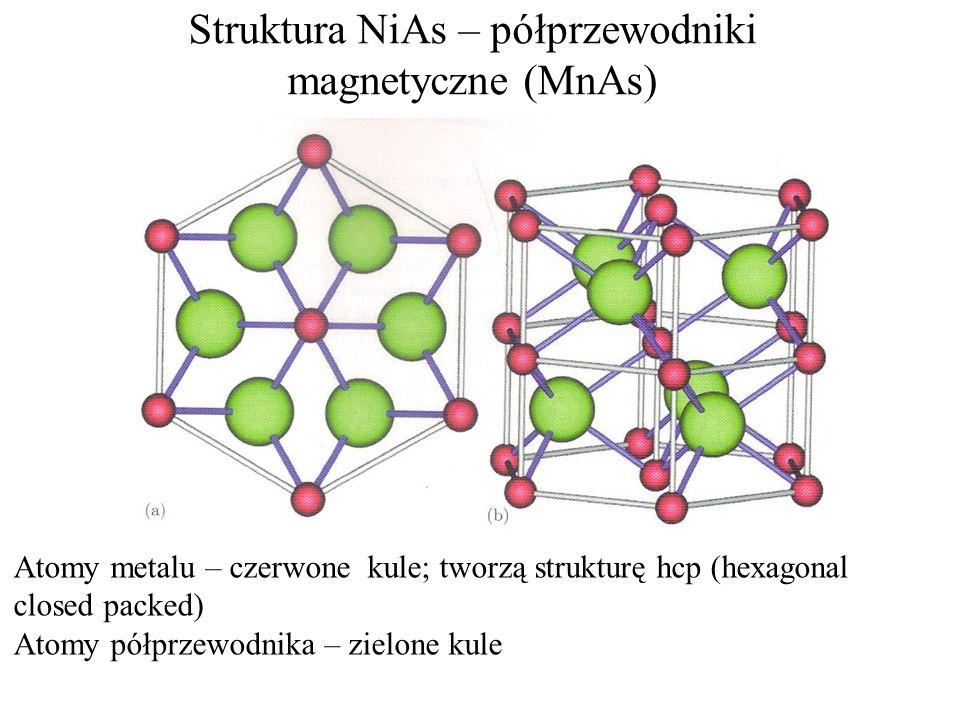 Struktura NiAs – półprzewodniki magnetyczne (MnAs)