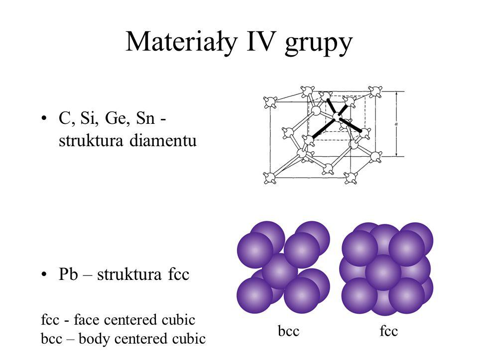 Materiały IV grupy C, Si, Ge, Sn - struktura diamentu