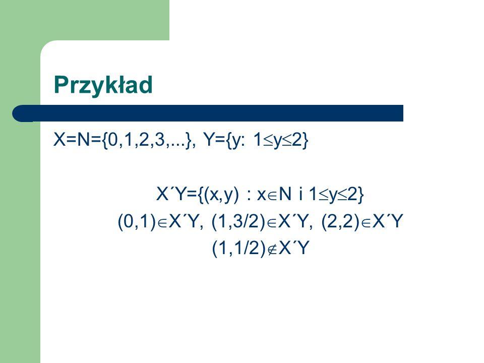Przykład X=N={0,1,2,3,...}, Y={y: 1y2} X´Y={(x,y) : xN i 1y2}