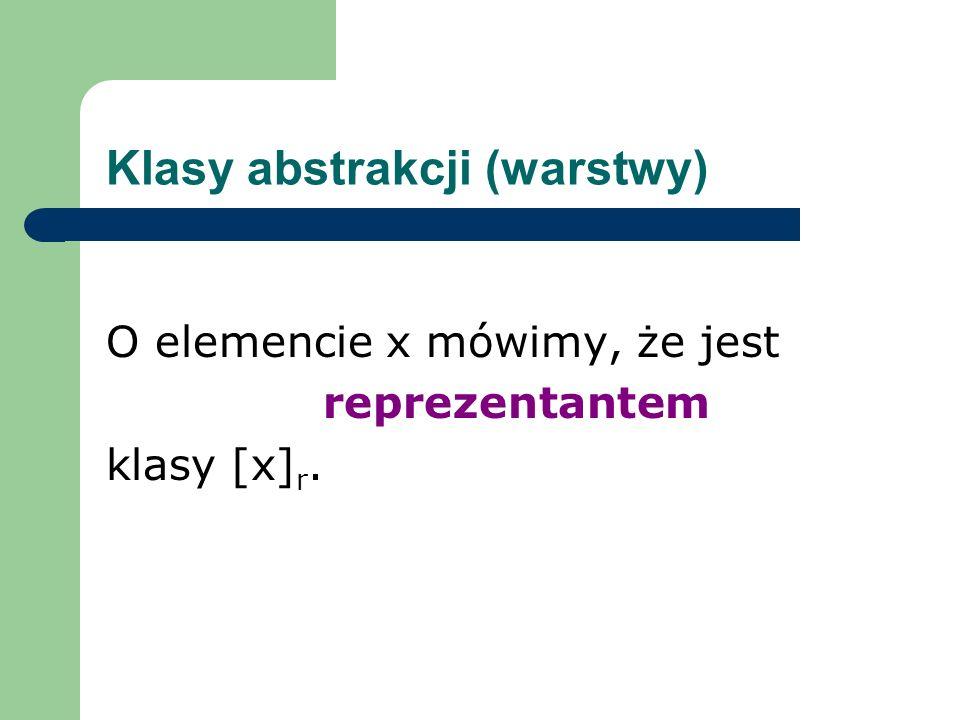 Klasy abstrakcji (warstwy)