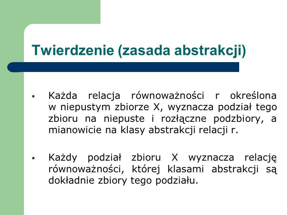 Twierdzenie (zasada abstrakcji)