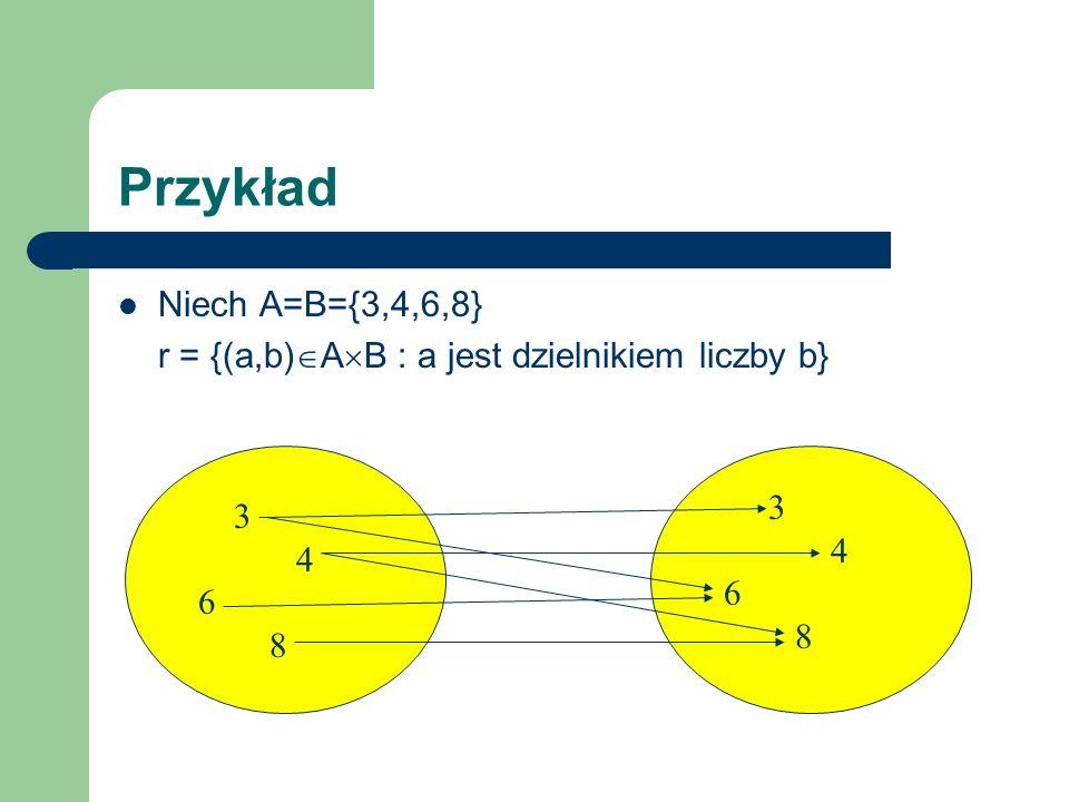 Przykład Niech A=B={3,4,6,8} r = {(a,b)AB : a jest dzielnikiem liczby b} 3 4 6 8 3 4 6 8