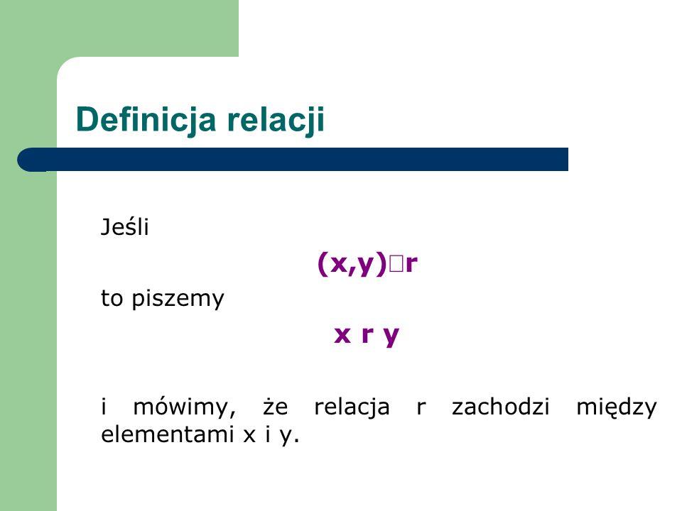 Definicja relacji (x,y)Îr x r y Jeśli to piszemy