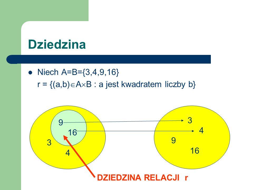 Dziedzina Niech A=B={3,4,9,16}