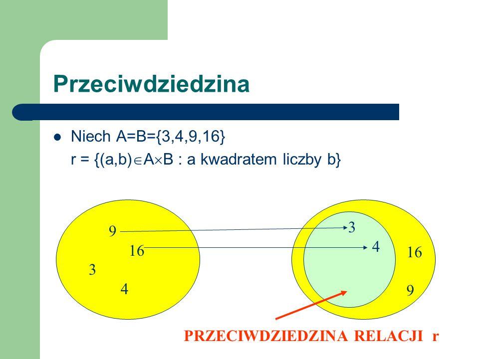 Przeciwdziedzina Niech A=B={3,4,9,16}