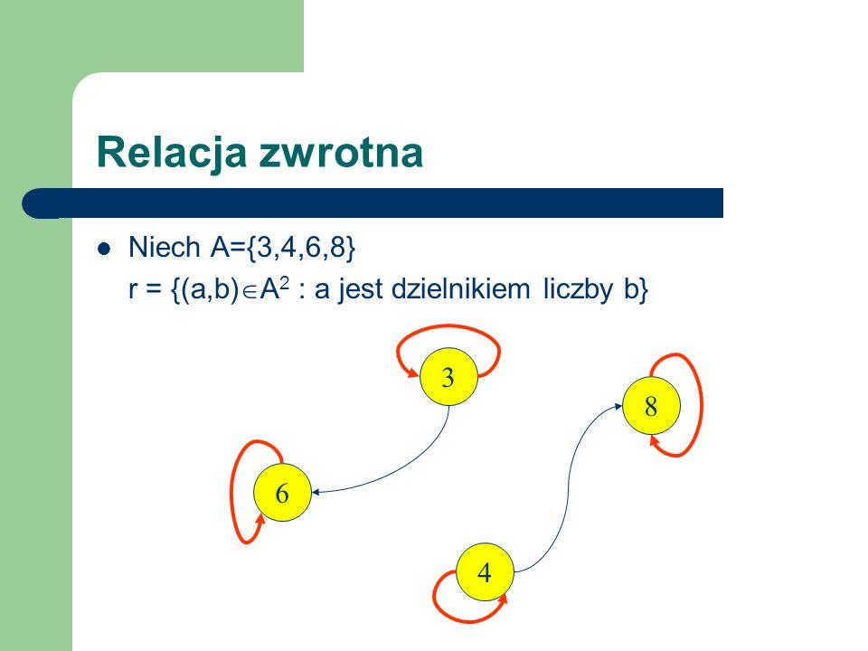 Relacja zwrotna Niech A={3,4,6,8}